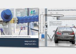 easywash365+, easyfoam365+, Produkte, die aufeinander abgestimmt das beste Reinigungsresultat bringen