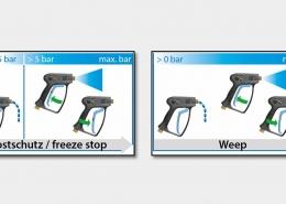 Was ist der Unterschied zwischen den Ausführungen Frostschutz und Weep?